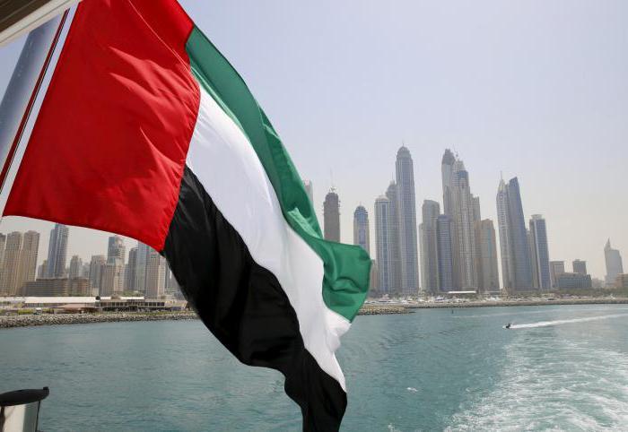 Страховка для візи в ОАЕ